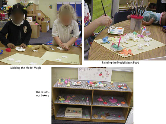 Creating a Bakery in Pre-K